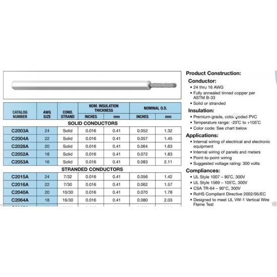 1公尺-CAROL C2015A 單芯多蕊線 黑色 24AWG 7/32 UL1007 UL1569 外徑1.42mm