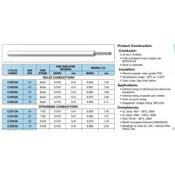 1公尺-CAROL C2015A 單芯多蕊線 紅色 24AWG 7/32 UL1007 UL1569 外徑1.42mm