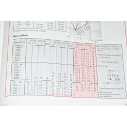 WIMA MKC2 0.33uF 63V 5% 腳距:5mm 金屬膜電容