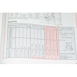 WIMA MKC2 0.022uF 100V 20% 腳距:5mm 金屬膜電容