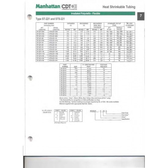"""0.5公尺-美國Manhattan/CDT 3/8"""" (9.52mm) 熱縮比例 2:1 紅色 軍規熱縮套管"""