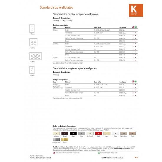美國 EATON COOPER 5132系列 單聯雙孔 尼龍蓋板 面板 (Duplex型)