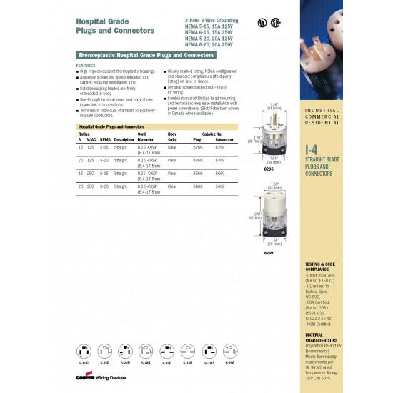 美國 EATON COOPER 醫療級插頭 8266 15A 125V NEMA 5-15