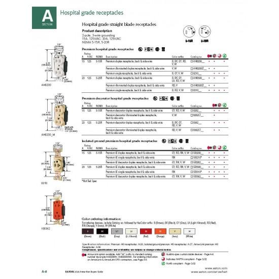 美國 EATON COOPER 白色 單孔 單聯 醫療級插座 8310 20A 125V NEMA 5-20  SINGLE型