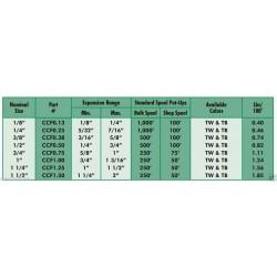 1公尺-美國Techflex CCF1.00TB (25.4mm) 套管(隔離網/編織網) 黑底白線